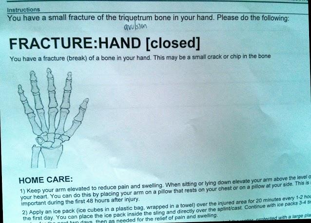 Broken Wrist Woes - 2